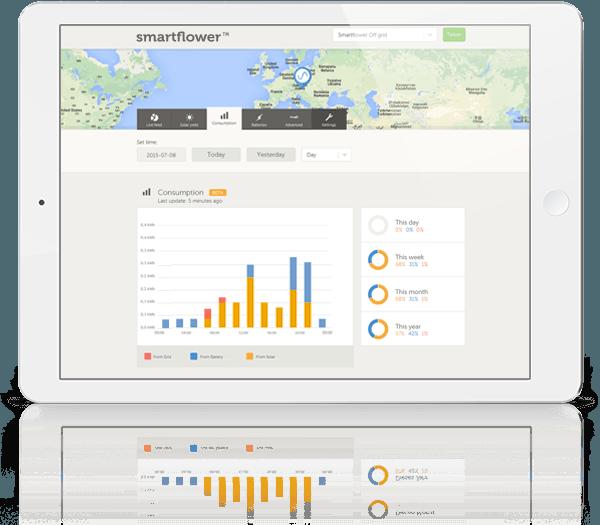 smart_monitoring1
