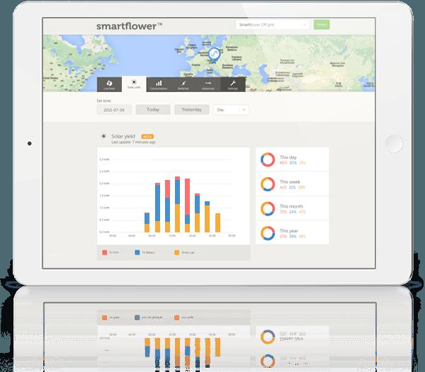 smart_monitoring2